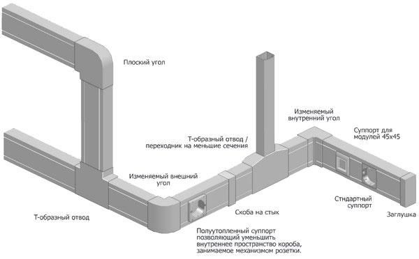 Efapel 1 89 R Перегородка разделительная высотой